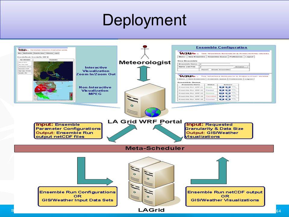 WRF Portal Deployment