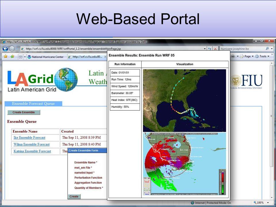 Web-Based Portal 47