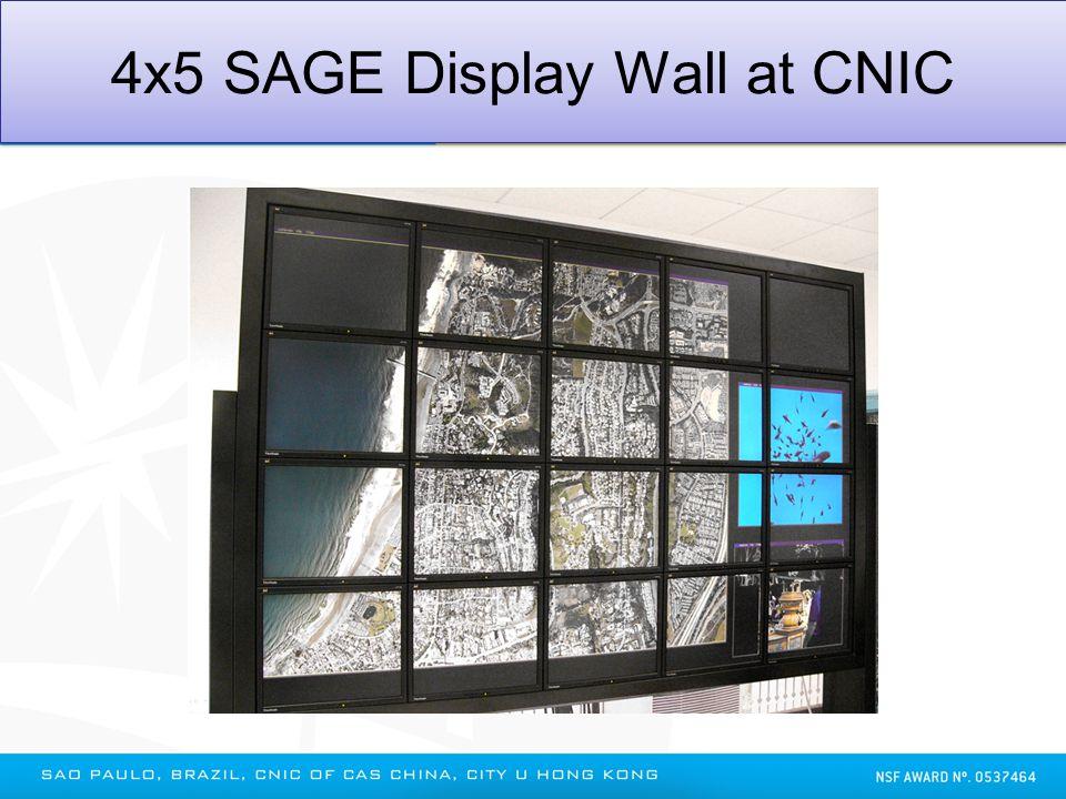 4x5 SAGE Display Wall at CNIC