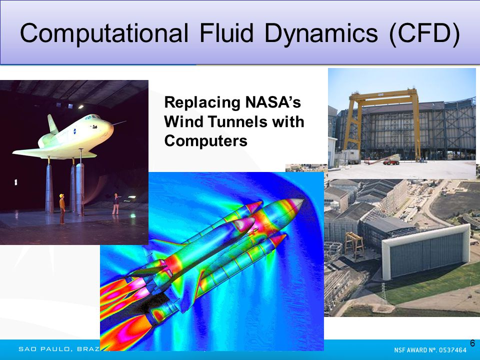 Computational Fluid Dynamics (CFD) 6 Replacing NASAs Wind Tunnels with Computers