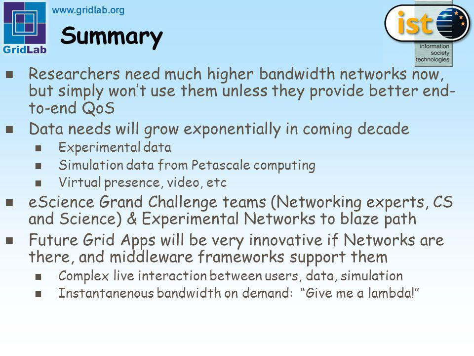 www.gridlab.org Summary Researchers need much higher bandwidth networks now, but simply wont use them unless they provide better end- to-end QoS Data needs will grow exponentially in coming decade Experimental data Simulation data from Petascale computing Virtual presence, video, etc eScience Grand Challenge teams (Networking experts, CS and Science) & Experimental Networks to blaze path Future Grid Apps will be very innovative if Networks are there, and middleware frameworks support them Complex live interaction between users, data, simulation Instantanenous bandwidth on demand: Give me a lambda!