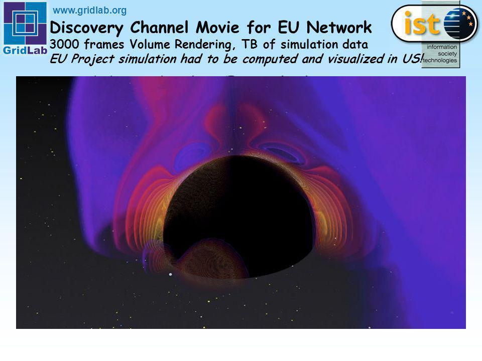 www.gridlab.org How did we do this EU Calculation.