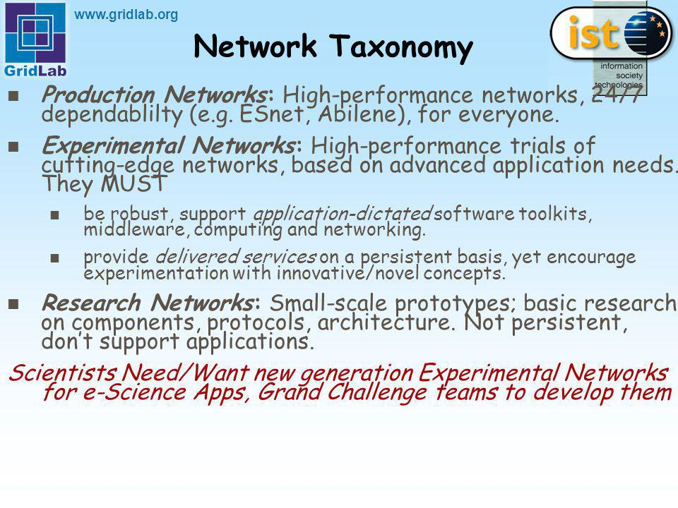 www.gridlab.org Network Taxonomy Production Networks: High-performance networks, 24/7 dependablilty (e.g.