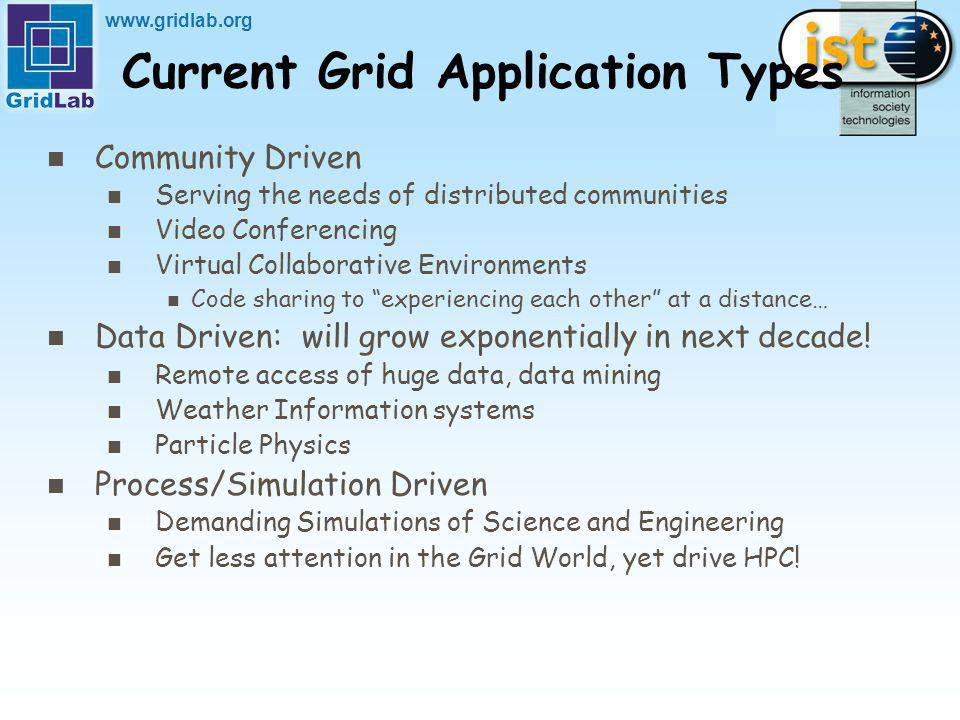 www.gridlab.org Current Grid Application Types Community Driven Serving the needs of distributed communities Video Conferencing Virtual Collaborative Environments Code sharing to experiencing each other at a distance… Data Driven: will grow exponentially in next decade.