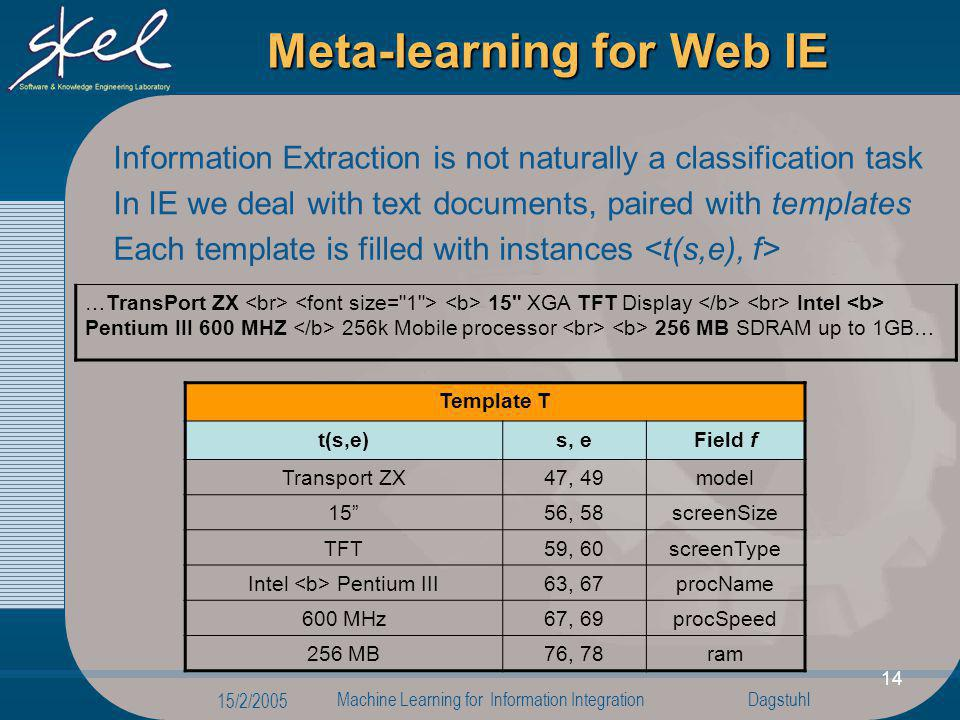 Dagstuhl 15/2/2005 Machine Learning for Information Integration 14 Meta-learning for Web IE …TransPort ZX 15