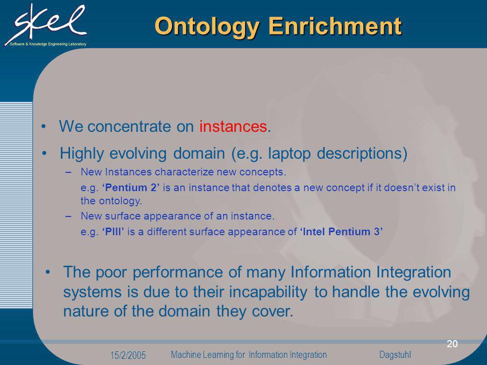 Dagstuhl 15/2/2005 Machine Learning for Information Integration 20 Ontology Enrichment Highly evolving domain (e.g.