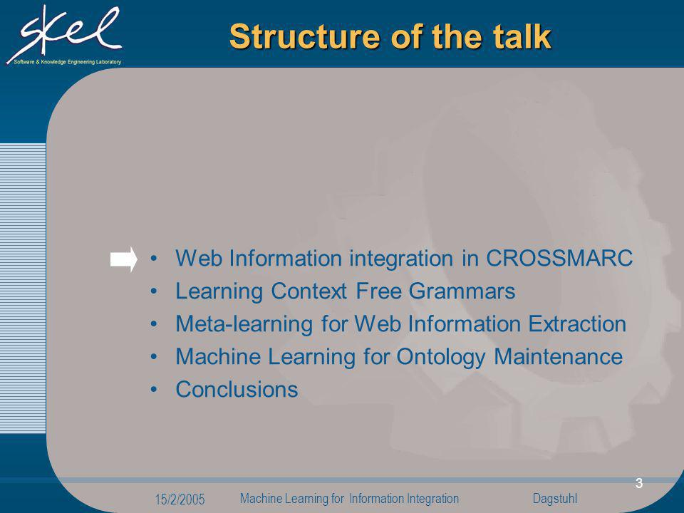 Dagstuhl 15/2/2005 Machine Learning for Information Integration 14 Meta-learning for Web IE …TransPort ZX 15 XGA TFT Display Intel Pentium III 600 MHZ 256k Mobile processor 256 MB SDRAM up to 1GB… Information Extraction is not naturally a classification task In IE we deal with text documents, paired with templates Template T t(s,e)s, eField f Transport ZX47, 49model 1556, 58screenSize TFT59, 60screenType Intel Pentium III63, 67procName 600 MHz67, 69procSpeed 256 MB76, 78ram Each template is filled with instances