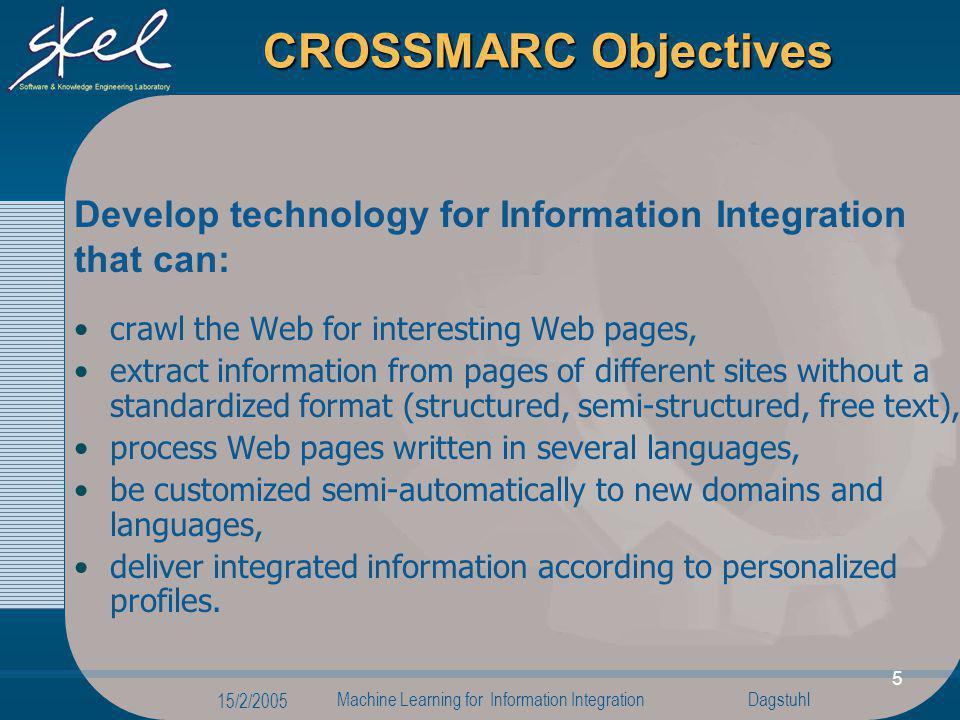 Dagstuhl 15/2/2005 Machine Learning for Information Integration 6 CROSSMARC Architecture Ontology