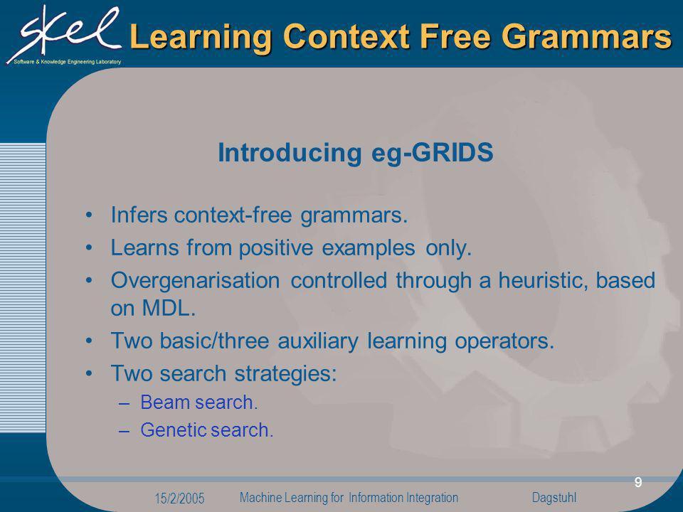 Dagstuhl 15/2/2005 Machine Learning for Information Integration 10 Learning Context Free Grammars Minimum Description Length (MDL) Model Length (ML) = GDL + DDL Bits required to encode the grammar G.