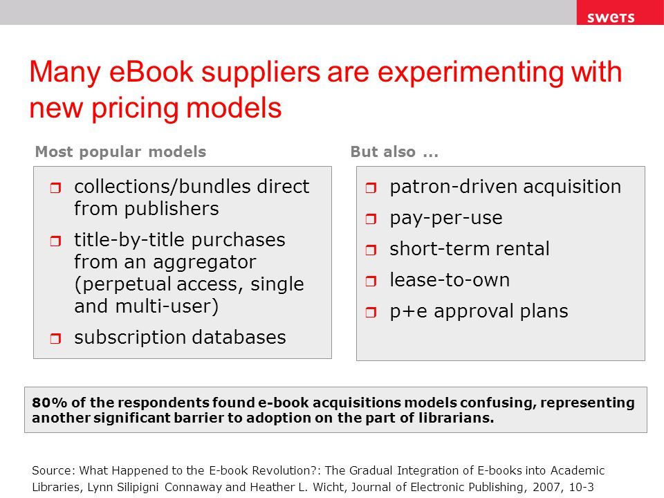 Many eBook suppliers are experimenting with new pricing models Most popular models collections/bundles direct from publishers title-by-title purchases