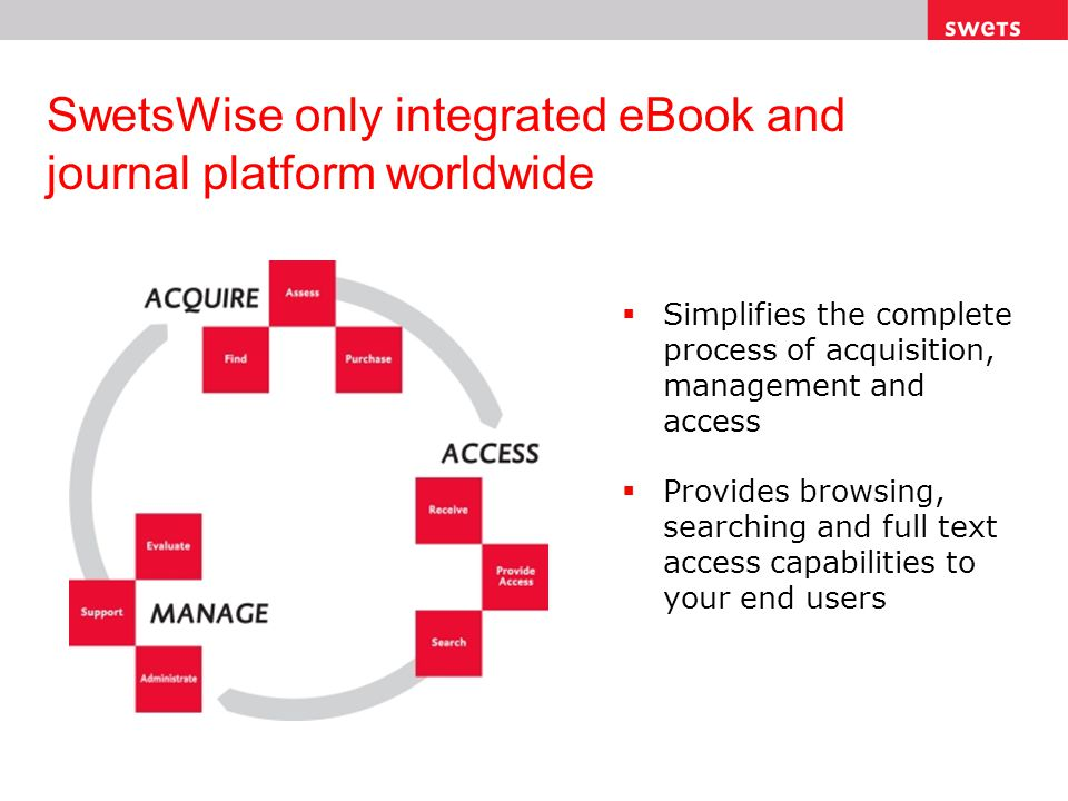 SwetsWise only integrated eBook and journal platform worldwide Simplifies the complete process of acquisition, management and access Provides browsing, searching and full text access capabilities to your end users