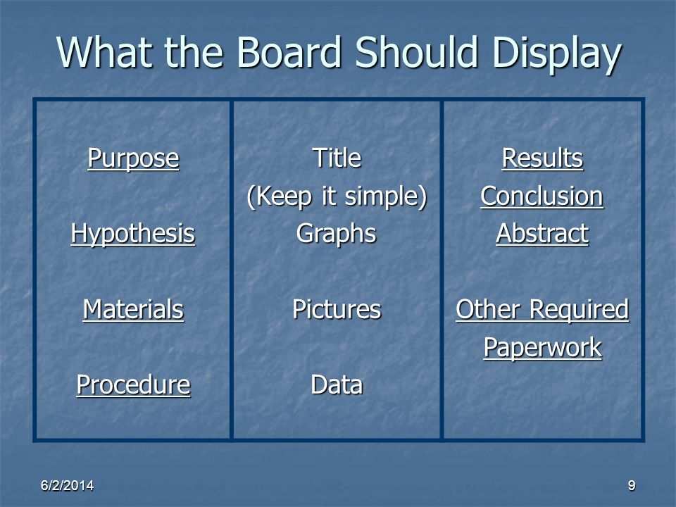 6/2/20149 What the Board Should Display PurposeHypothesisMaterialsProcedureTitle (Keep it simple) GraphsPicturesDataResultsConclusionAbstract Other Re