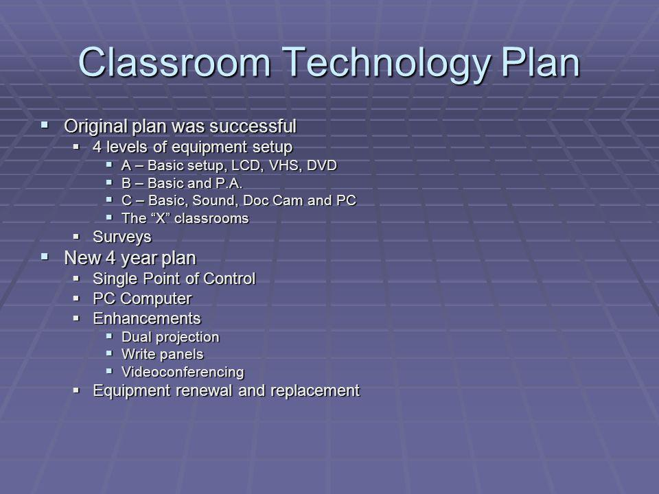 Classroom Technology Plan Original plan was successful Original plan was successful 4 levels of equipment setup 4 levels of equipment setup A – Basic setup, LCD, VHS, DVD A – Basic setup, LCD, VHS, DVD B – Basic and P.A.