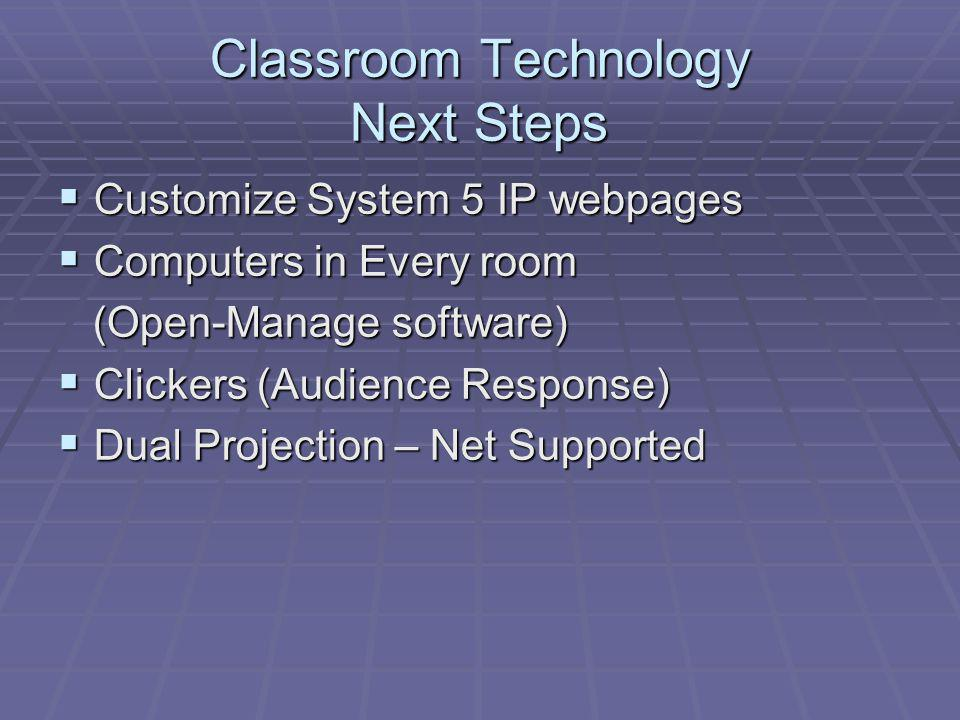 Classroom Technology Next Steps Customize System 5 IP webpages Customize System 5 IP webpages Computers in Every room Computers in Every room (Open-Manage software) (Open-Manage software) Clickers (Audience Response) Clickers (Audience Response) Dual Projection – Net Supported Dual Projection – Net Supported