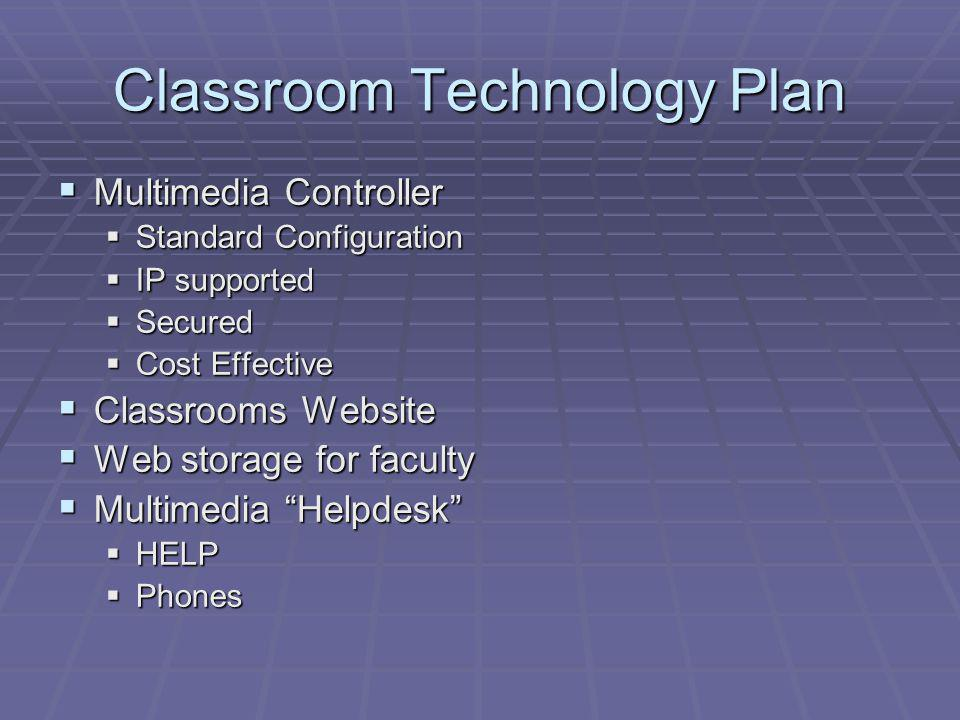 Classroom Technology Plan Multimedia Controller Multimedia Controller Standard Configuration Standard Configuration IP supported IP supported Secured Secured Cost Effective Cost Effective Classrooms Website Classrooms Website Web storage for faculty Web storage for faculty Multimedia Helpdesk Multimedia Helpdesk HELP HELP Phones Phones