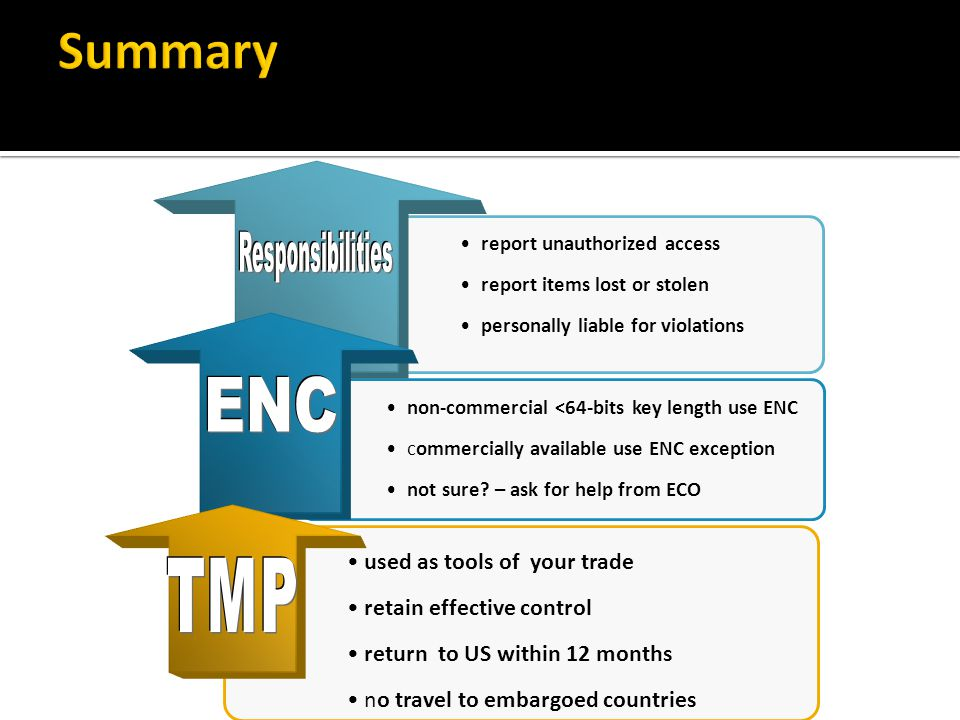 used as tools of your trade retain effective control return to US within 12 months no travel to embargoed countries report unauthorized access report items lost or stolen personally liable for violations non-commercial <64-bits key length use ENC commercially available use ENC exception not sure.
