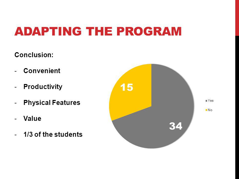 ADAPTING THE PROGRAM Conclusion: -Convenient -Productivity -Physical Features -Value -1/3 of the students