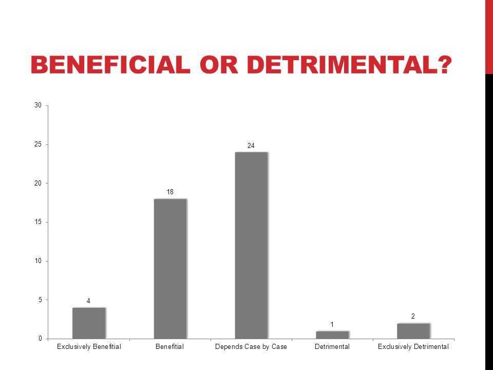 BENEFICIAL OR DETRIMENTAL?