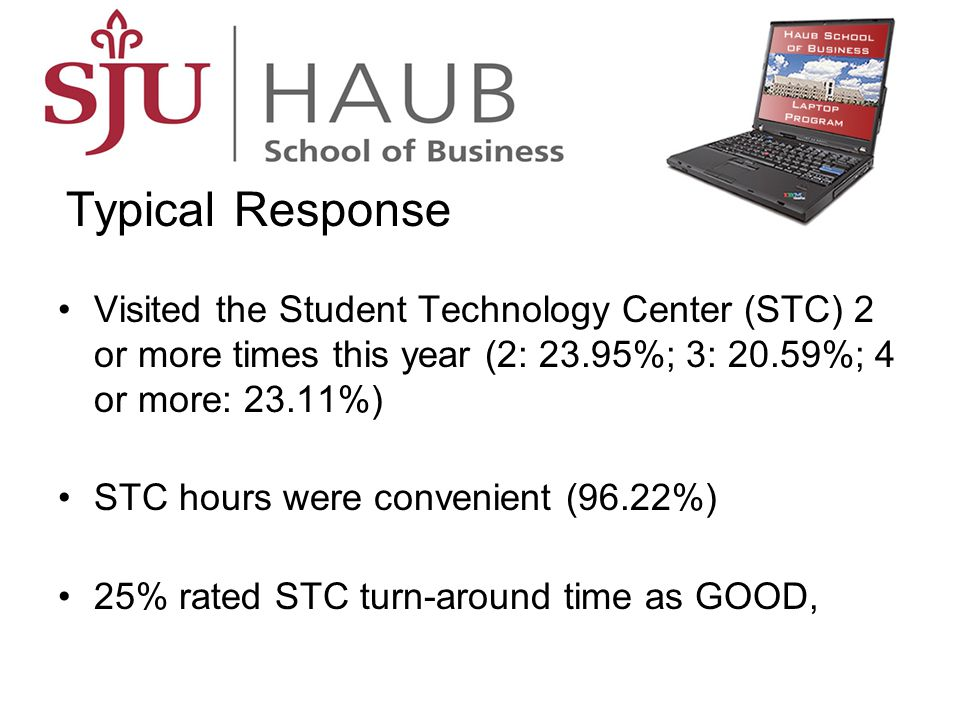 Visited the Student Technology Center (STC) 2 or more times this year (2: 23.95%; 3: 20.59%; 4 or more: 23.11%) STC hours were convenient (96.22%) 25%