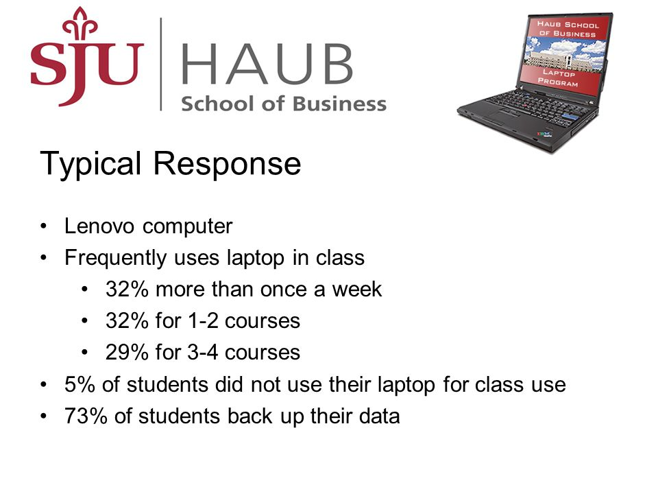 Typical Response Lenovo computer Frequently uses laptop in class 32% more than once a week 32% for 1-2 courses 29% for 3-4 courses 5% of students did