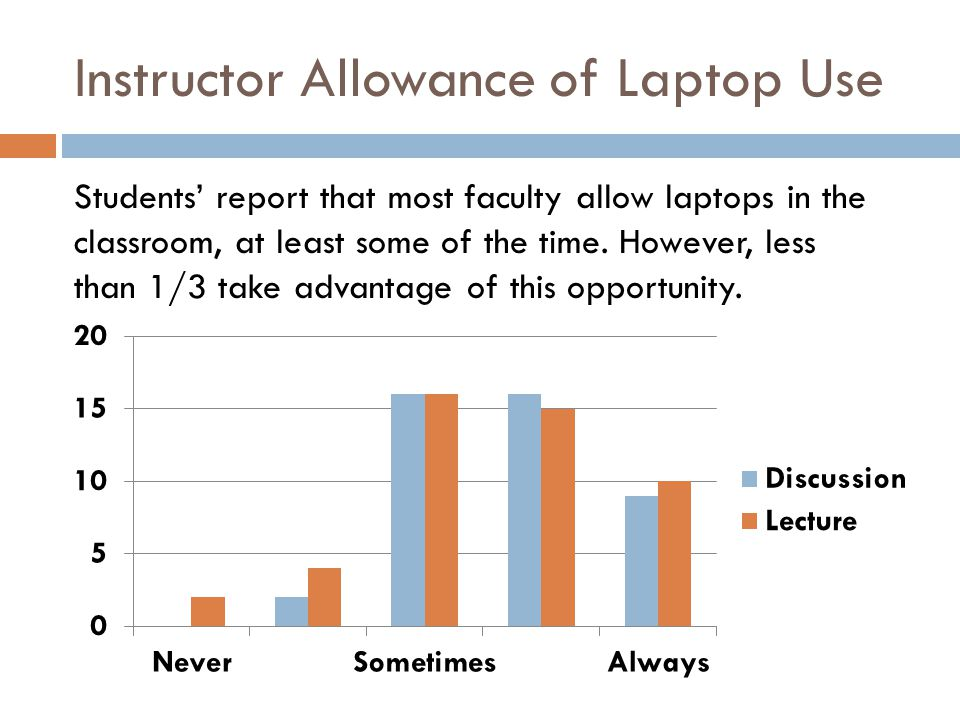 Instructor Allowance of Laptop Use Students report that most faculty allow laptops in the classroom, at least some of the time. However, less than 1/3