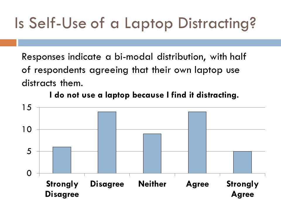 Is Self-Use of a Laptop Distracting? Responses indicate a bi-modal distribution, with half of respondents agreeing that their own laptop use distracts