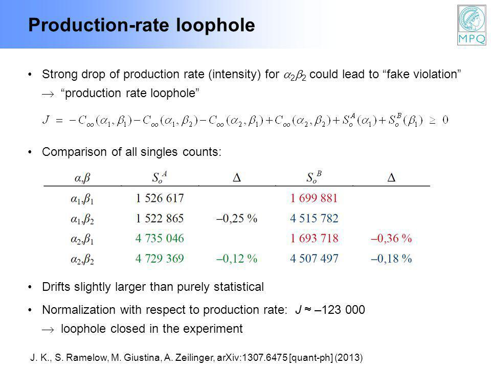 Production-rate loophole J.K., S. Ramelow, M. Giustina, A.