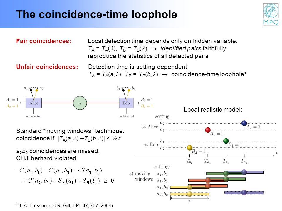 The coincidence-time loophole 1 J.-Å. Larsson and R. Gill, EPL 67, 707 (2004) Unfair coincidences:Detection time is setting-dependent T A = T A (a, ),