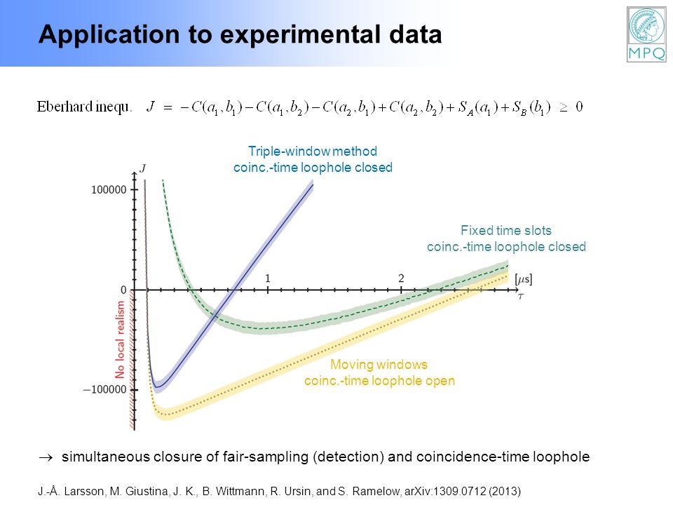 Application to experimental data J.-Å. Larsson, M.