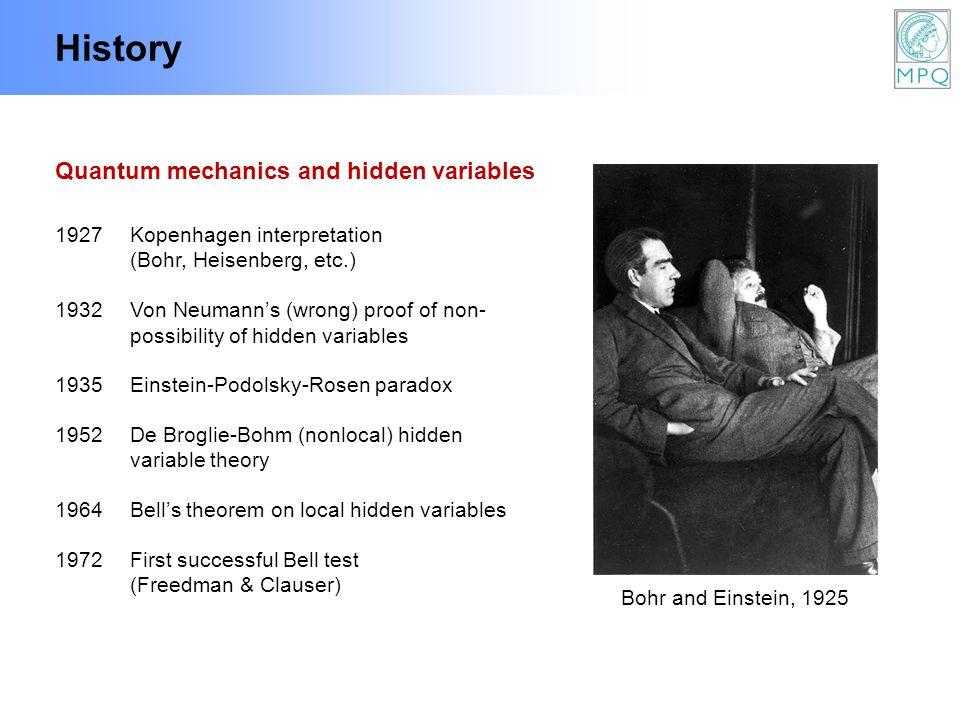 Quantum mechanics and hidden variables Bohr and Einstein, 1925 1927Kopenhagen interpretation (Bohr, Heisenberg, etc.) 1932Von Neumanns (wrong) proof of non- possibility of hidden variables 1935Einstein-Podolsky-Rosen paradox 1952De Broglie-Bohm (nonlocal) hidden variable theory 1964Bells theorem on local hidden variables 1972First successful Bell test (Freedman & Clauser) History