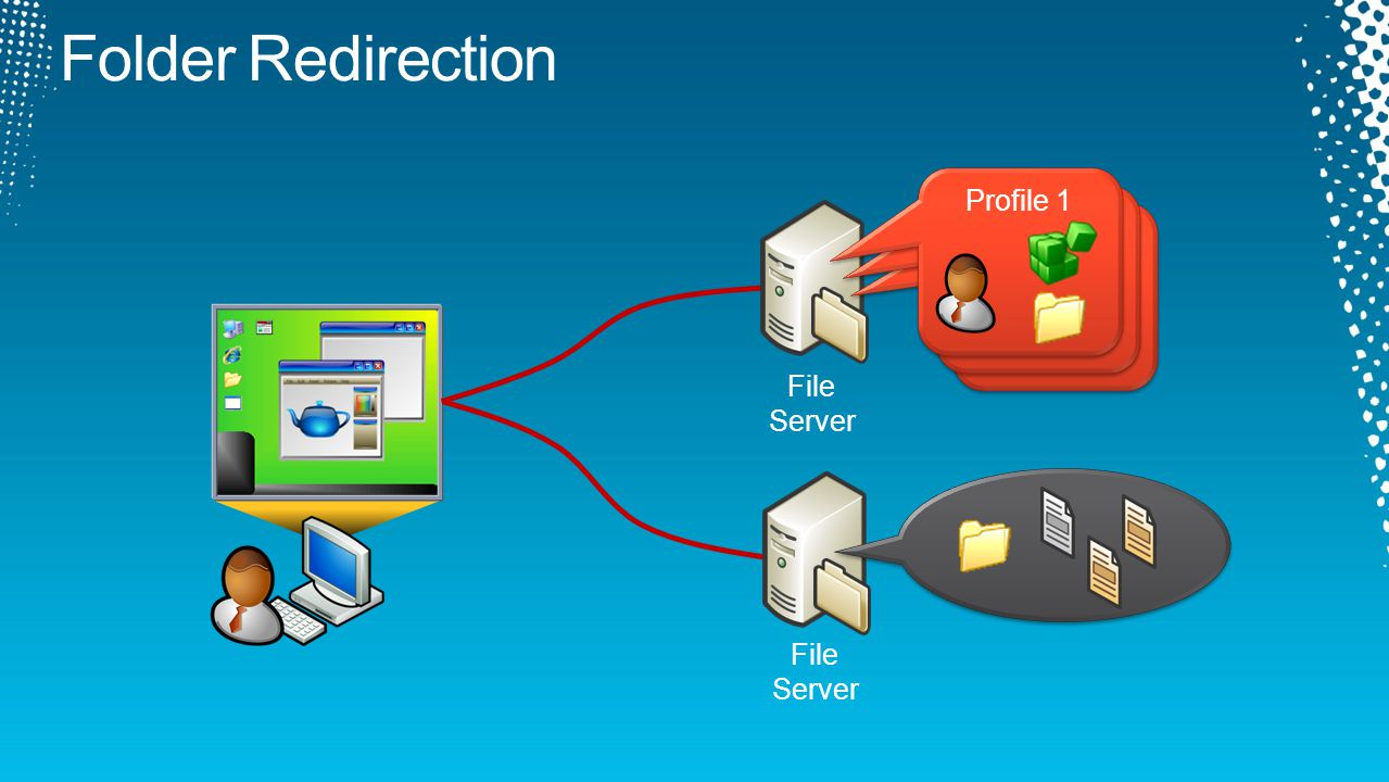 File Server File Server Profile 1
