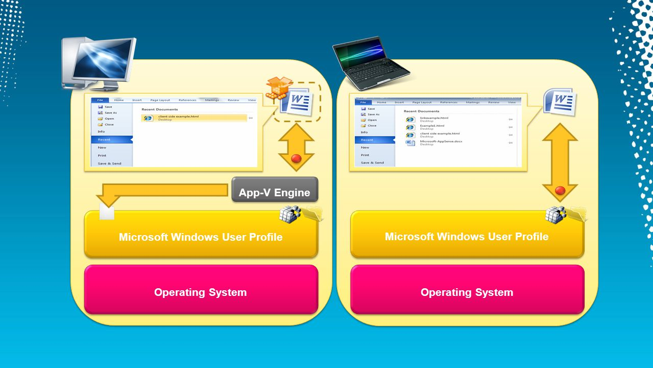 Microsoft Windows User Profile Operating System Microsoft Windows User Profile Operating System App-V Engine