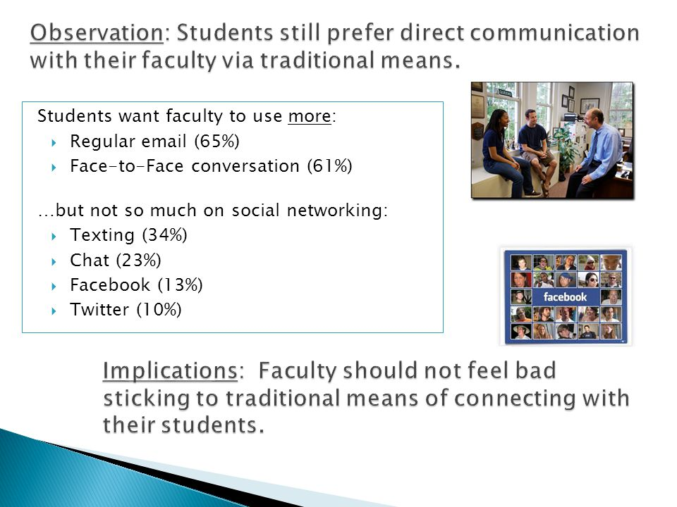 Students want faculty to use more: Regular email (65%) Face-to-Face conversation (61%) …but not so much on social networking: Texting (34%) Chat (23%)