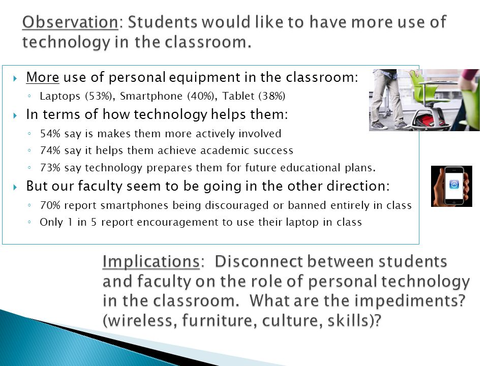 More use of personal equipment in the classroom: Laptops (53%), Smartphone (40%), Tablet (38%) In terms of how technology helps them: 54% say is makes