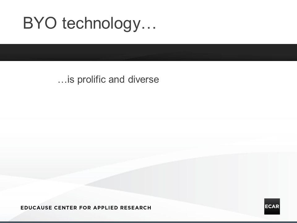 BYO technology… …is prolific and diverse