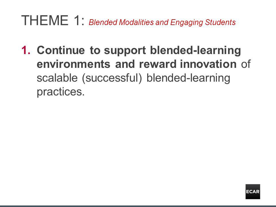 THEME 1: Blended Modalities and Engaging Students 1.Continue to support blended-learning environments and reward innovation of scalable (successful) blended-learning practices.