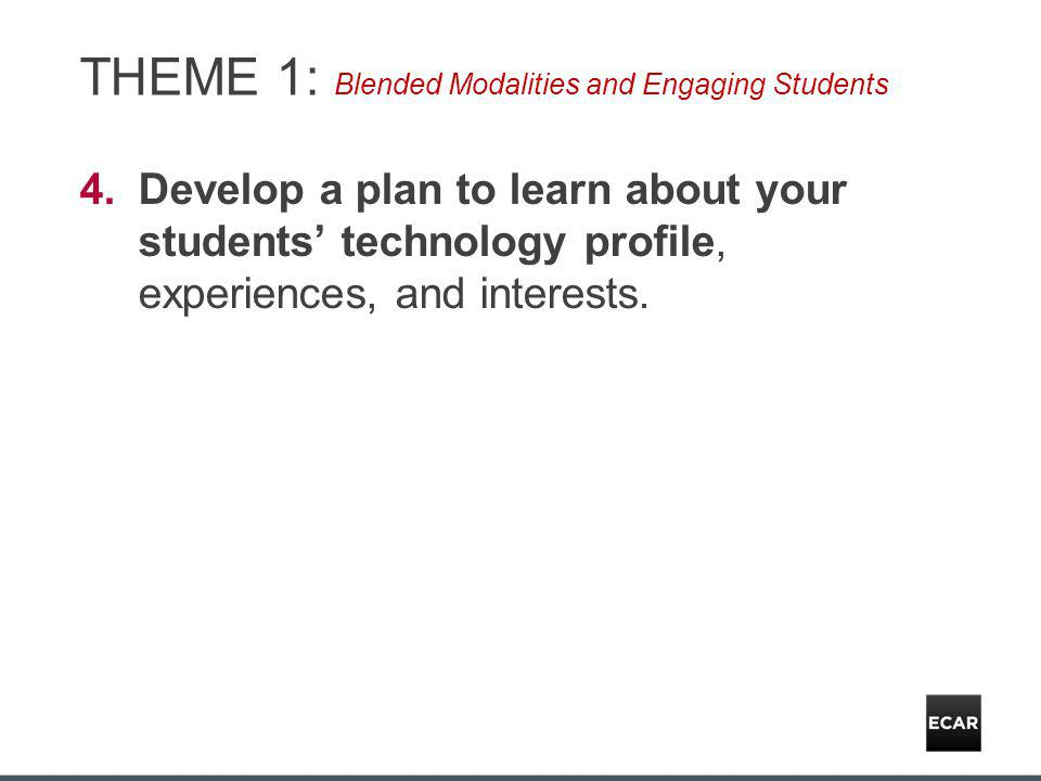 THEME 1: Blended Modalities and Engaging Students 4.Develop a plan to learn about your students technology profile, experiences, and interests.