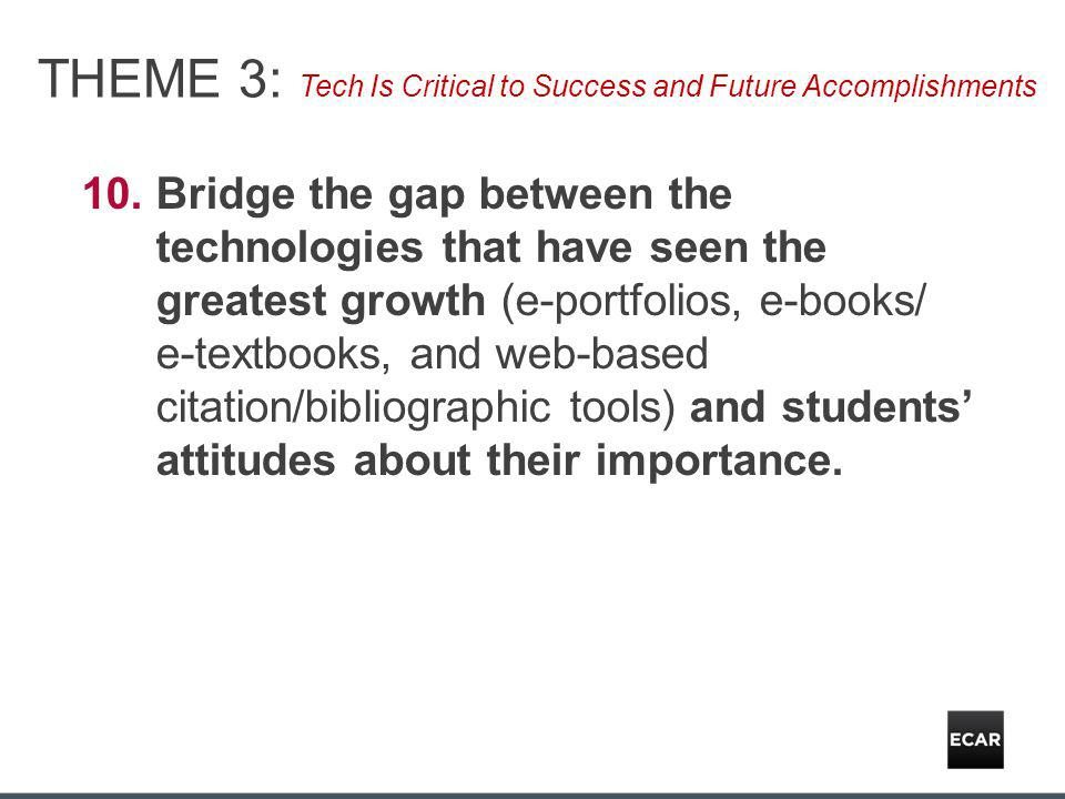 10.Bridge the gap between the technologies that have seen the greatest growth (e-portfolios, e-books/ e-textbooks, and web-based citation/bibliographic tools) and students attitudes about their importance.