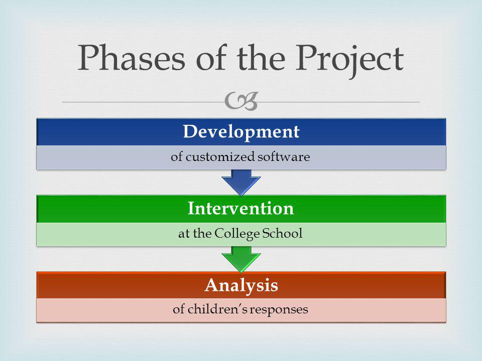 Phases of the Project Analysis of childrens responses Intervention at the College School Development of customized software