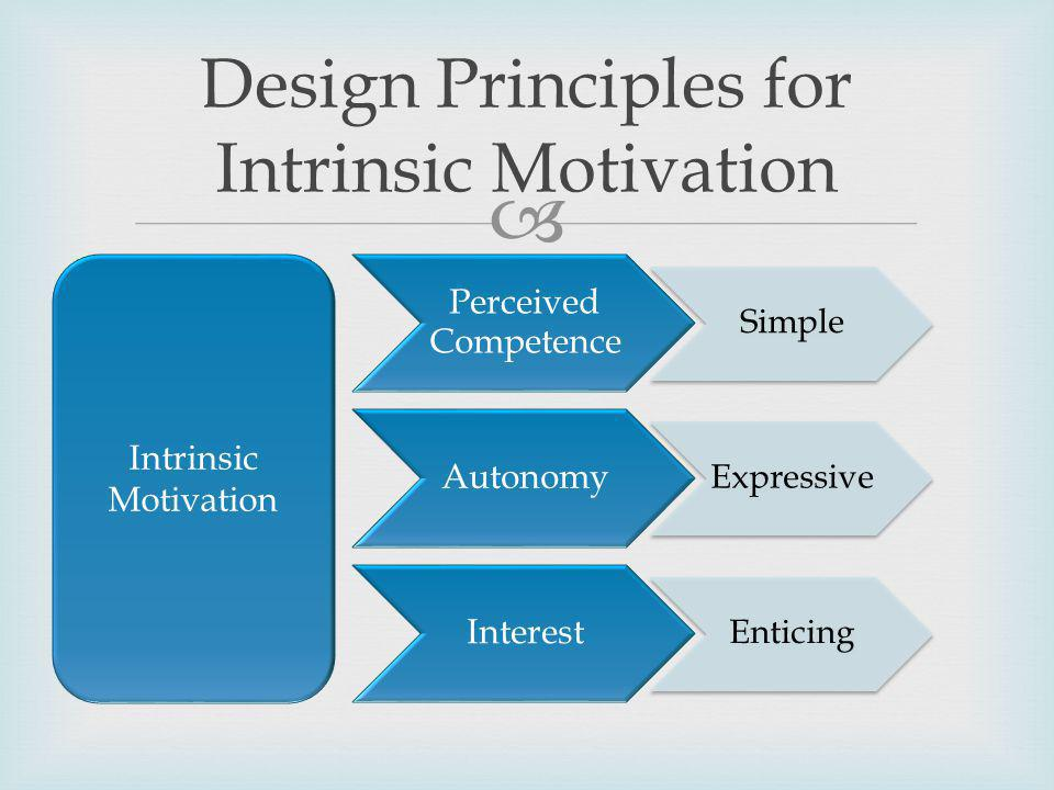 Perceived Competence Simple Autonomy Expressive Interest Enticing Design Principles for Intrinsic Motivation Intrinsic Motivation