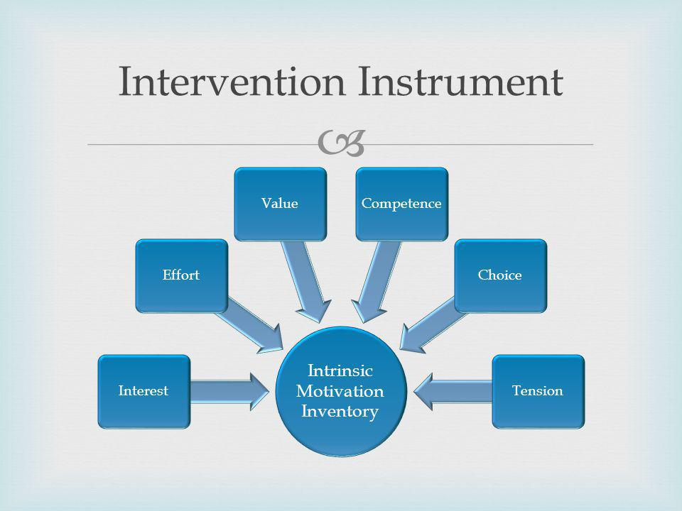 Intervention Instrument Intrinsic Motivation Inventory InterestEffortValueCompetenceChoiceTension