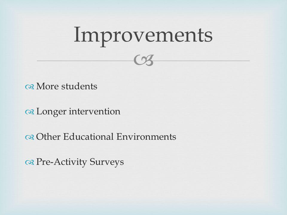 More students Longer intervention Other Educational Environments Pre-Activity Surveys Improvements