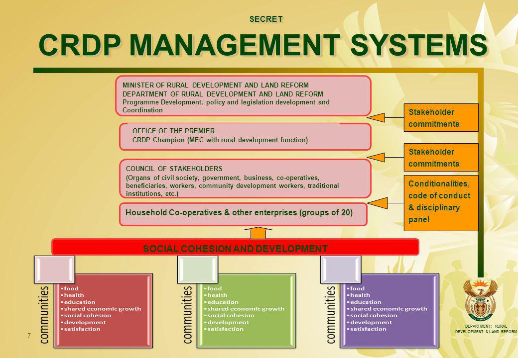 DEPARTMENT: RURAL DEVELOPMENT & LAND REFORM SECRET CRDP MANAGEMENT SYSTEMS SECRET CRDP MANAGEMENT SYSTEMS COUNCIL OF STAKEHOLDERS (Organs of civil soc