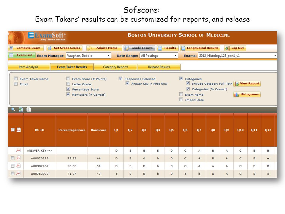Sofscore: Exam Takers results can be customized for reports, and release