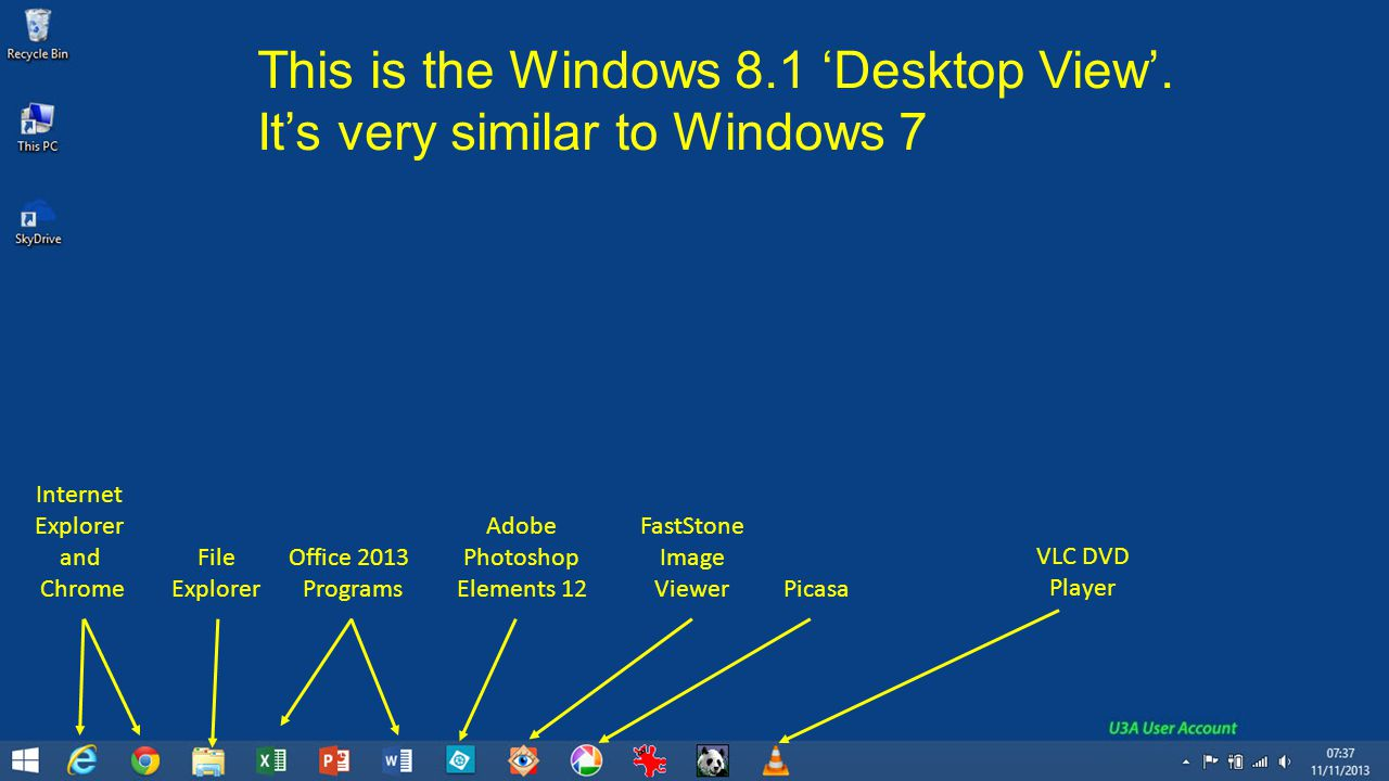 This is the Windows 8.1 Desktop View. Its very similar to Windows 7 Internet Explorer and Chrome File Explorer Office 2013 Programs Adobe Photoshop El