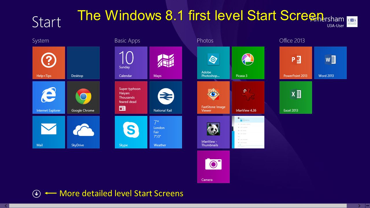 More detailed level Start Screens The Windows 8.1 first level Start Screen