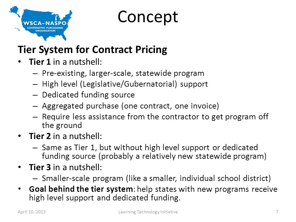 Concept Tier System for Contract Pricing Tier 1 in a nutshell: – Pre-existing, larger-scale, statewide program – High level (Legislative/Gubernatorial) support – Dedicated funding source – Aggregated purchase (one contract, one invoice) – Require less assistance from the contractor to get program off the ground Tier 2 in a nutshell: – Same as Tier 1, but without high level support or dedicated funding source (probably a relatively new statewide program) Tier 3 in a nutshell: – Smaller-scale program (like a smaller, individual school district) Goal behind the tier system: help states with new programs receive high level support and dedicated funding.