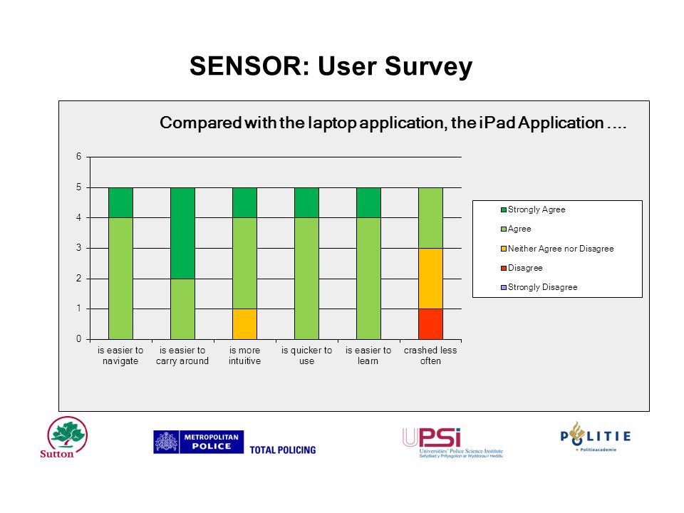 SENSOR: User Survey