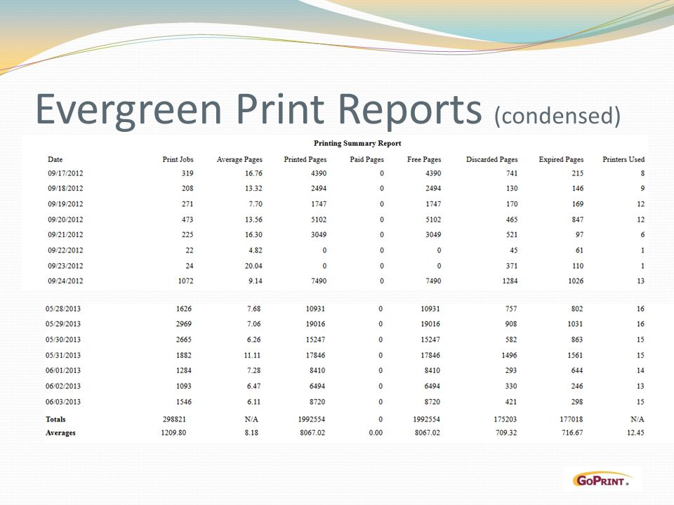 Evergreen Print Reports (condensed)