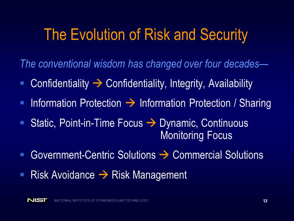 NATIONAL INSTITUTE OF STANDARDS AND TECHNOLOGY 12 The Evolution of Risk and Security The conventional wisdom has changed over four decades Confidentia